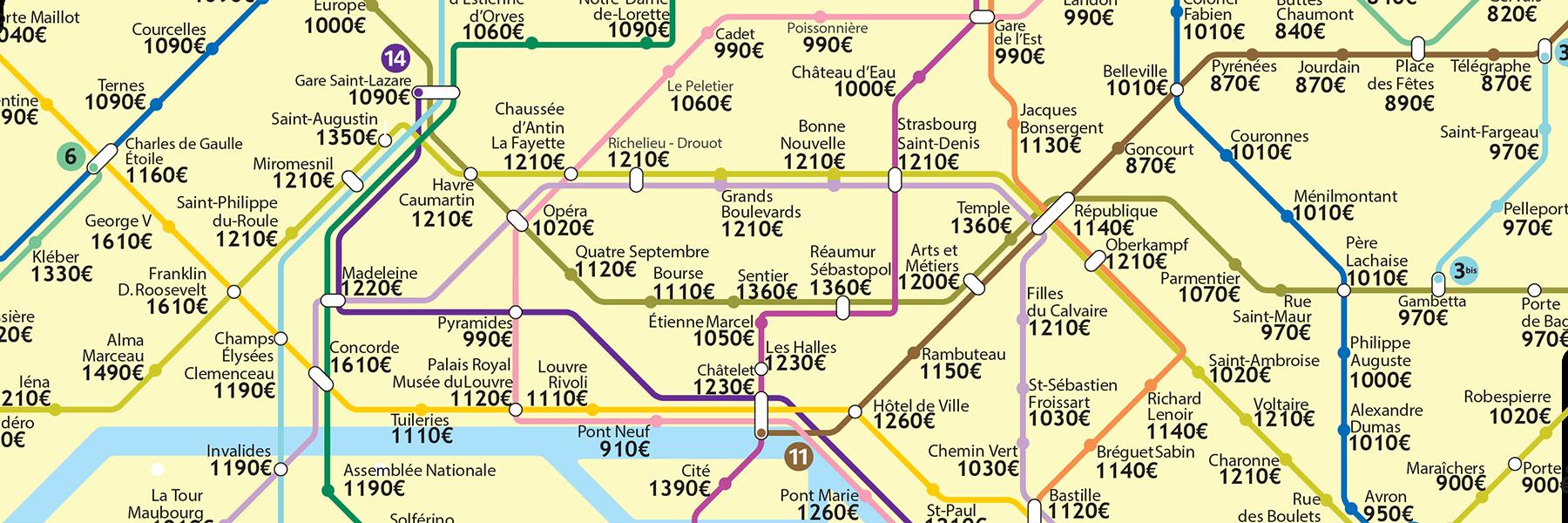 loyer-metro-paris
