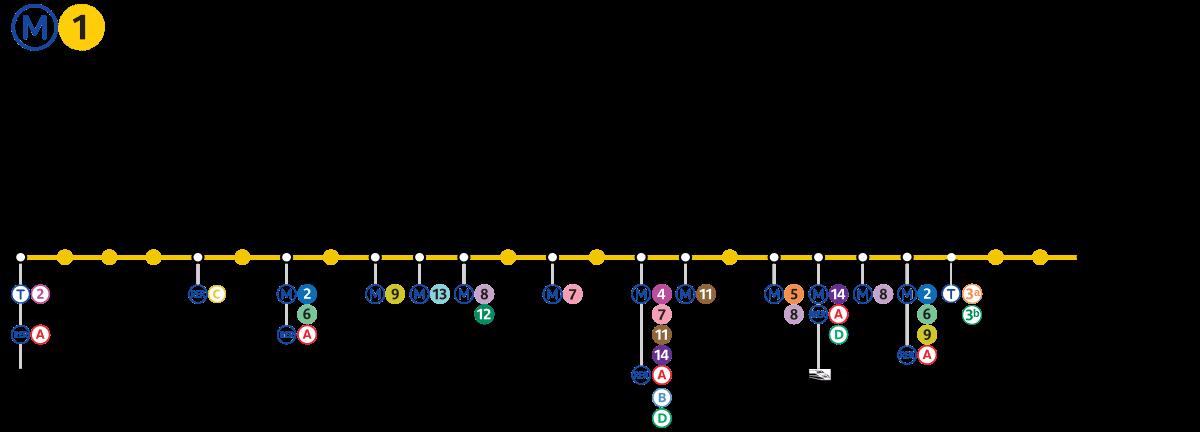 plan-ligne-1-metro-paris